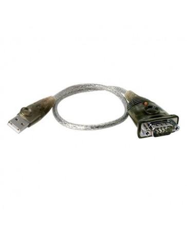ADAPTADOR DE USB A SERIE DB9
